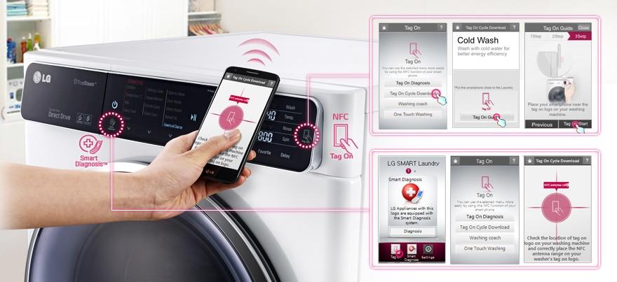 Chytrá výhoda díky technologii NFC