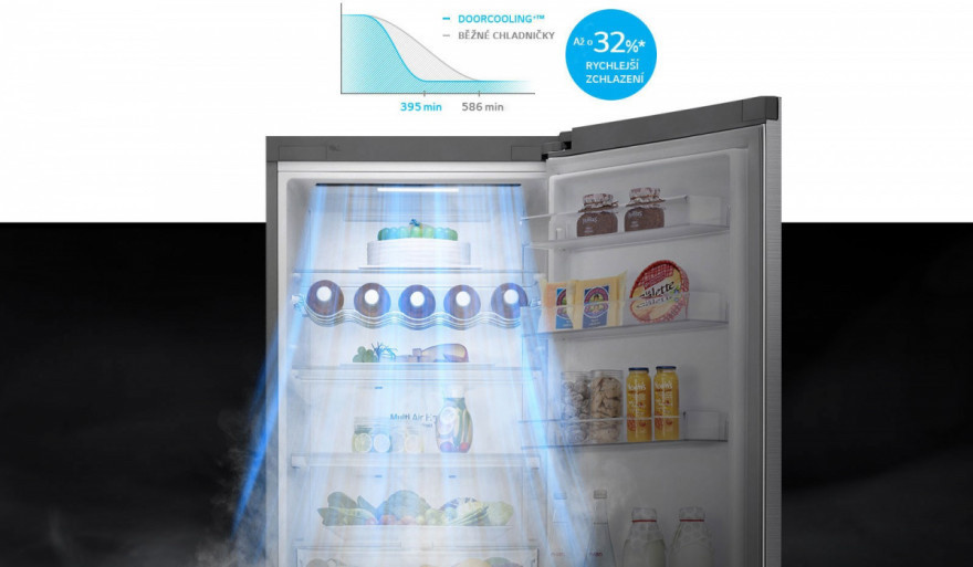 Rychlejší a rovnoměrnější zchlazení v chladničce